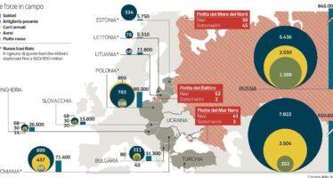 La Nato avverte Putin: «Pronti a sostenere una Ucraina sovrana»