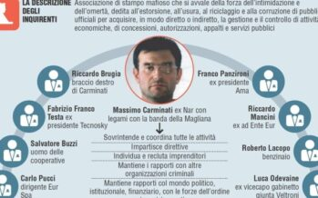 La Cassazione sentenzia: «Il mondo di mezzo non fu mafia»