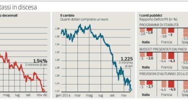 La tentazione di Renzi, sfondare il tetto del 3%