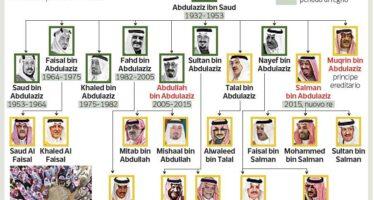 Il buco nero dei diritti umani tra decapitazioni e frustate «Stessi metodi del Califfato»
