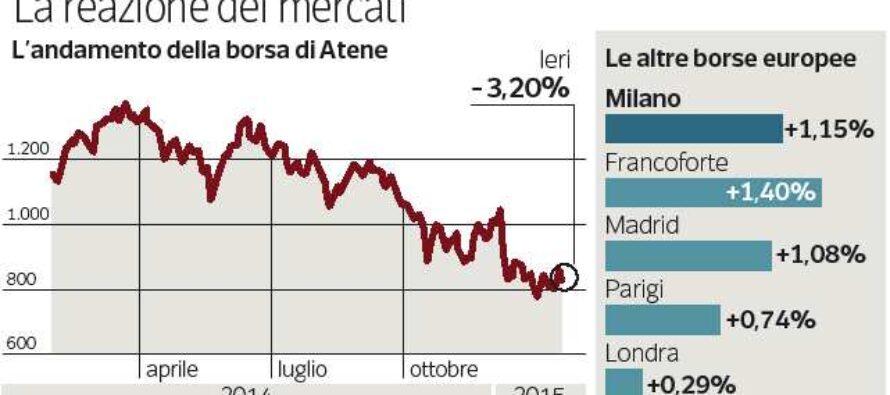L'Europa apre al negoziato sul debito Euro e Borse tengono, giù solo Atene