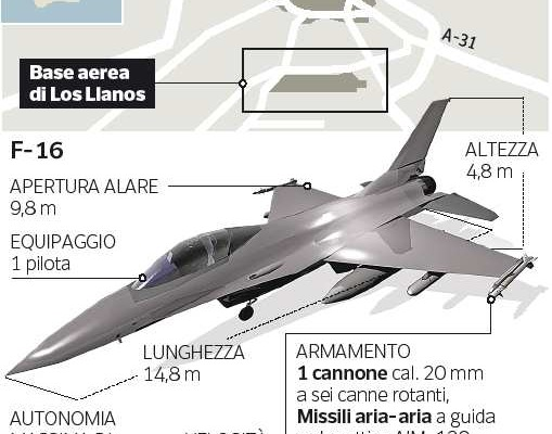 Aereo Da Caccia Italiani : Spagna cade un aereo della nato dieci morti e militari