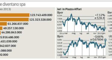 Le prime 10 banche popolari si trasformeranno in Spa ma è scontro nel governo