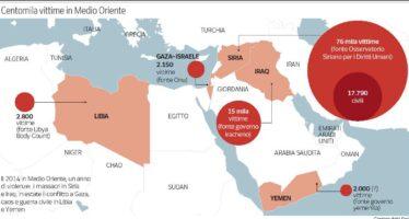 Libia, è caccia ai cristiani d'Egitto: venti rapiti