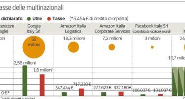 Serve più trasparenza nella tassazione delle multinazionali
