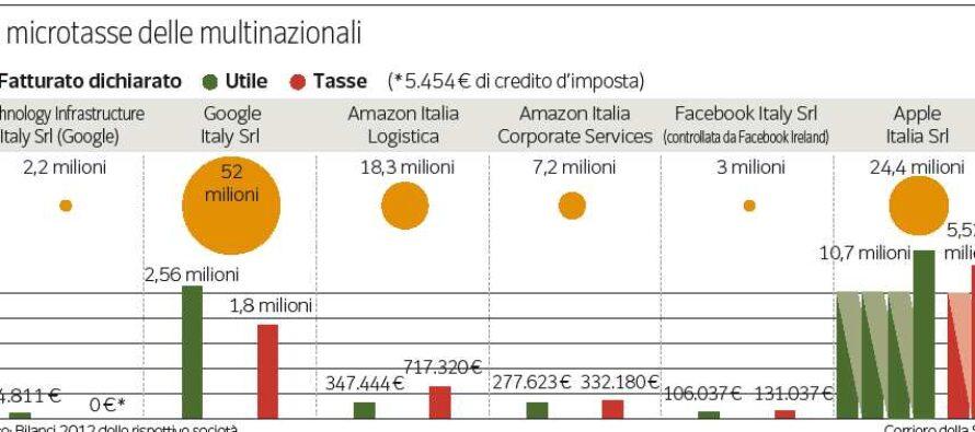 Google fa pace con il Fisco, paga 320 milioni