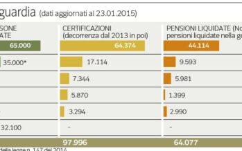 Più fondi (12 miliardi) che esodati E Poletti riapre il «cantiere pensioni»