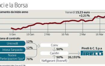 Pirelli, a ChemChina subito il 65%