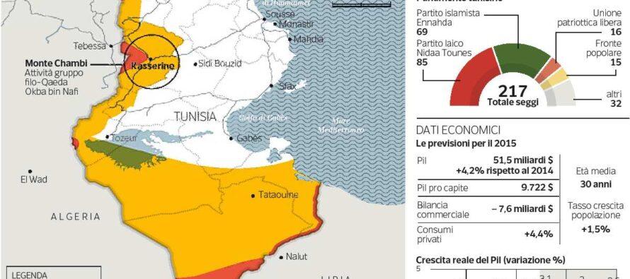 Reduci, sparatorie e attentati Il caos libico travolge la Tunisia