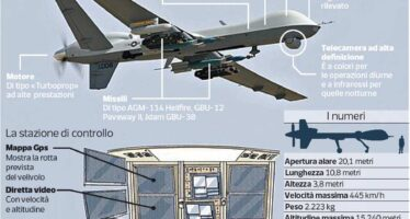I droni armati che mancano all'Italia «Impossibile averli prima di un anno»