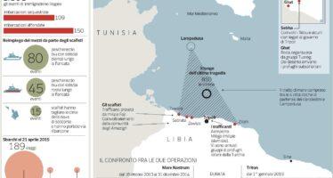 I Tuareg nel Sud, le milizie sulla costa Rotte e alleanze dei «negrieri libici»