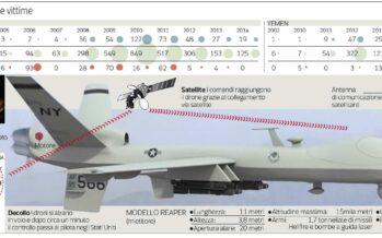 Droni, la guerra invisibile con 5 mila morti