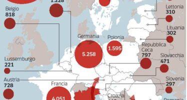 Suddivisi in Europa 40 mila migranti