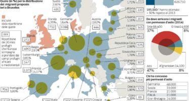Migranti, via libera al piano Ue In Italia 7 centri di smistamento
