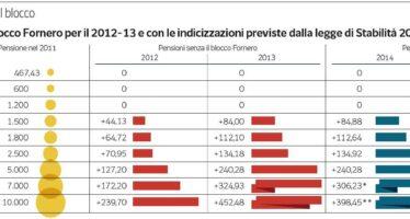 Pensioni, Padoan rassicura l'Ue sul deficit Rimborsi più bassi a chi ha meno contributi