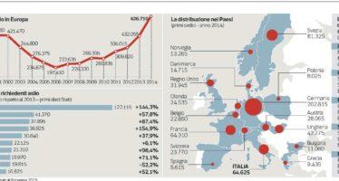 All'Italia andrà l'11,8% dei migranti Primo elenco dei centri di raccolta