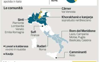 Nei campi rom