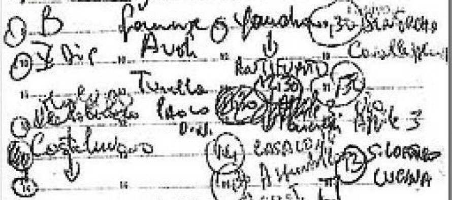Politici, appuntamenti (e morti eccellenti) I nomi e le date annotate nell'agenda di Buzzi
