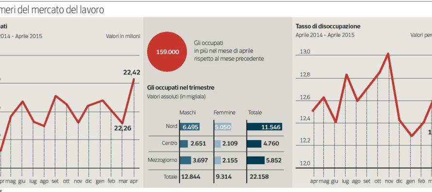 Cambia la cassa integrazione, spunta la clausola anti-esodati Poletti: staffetta generazionale