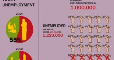 La Grecia èufficialmente in default