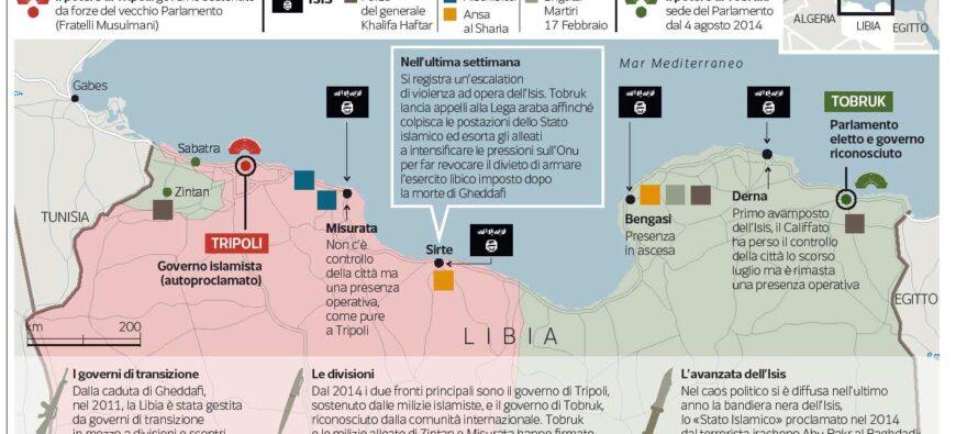 """Cento milioni, istruttori e controlli alle frontiere Il piano Ue per la Libia """"40 giorni per salvarla"""""""