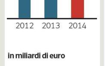 Grecia, prima intesa con i creditori Riforme e più tagli in cambio di aiuti