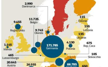 Ue, vertice d'emergenza sui migranti