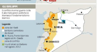 Il fronte siriano