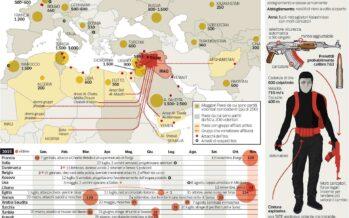 La rete dell'Isis