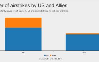 Informe del Primer Ministro británico sobre Siria: una necesaria clarificación