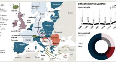 La Germania preme sugli altri Paesi « Schengen è a rischio sospensione»