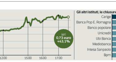 Miniprezzi e «bad bank» spingono il risiko