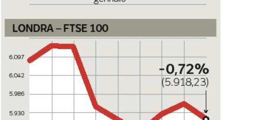 Alta tensione sui mercati Europa giù, Wall Street sale