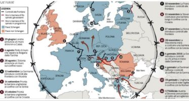 Migranti, è crisi diplomatica in Europa