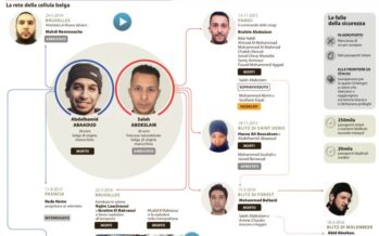 Belgio-Siria, andata e ritorno così i jihadisti delle stragi hanno attraversato l'Europa senza essere controllati