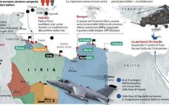 Libia. Un terreno di prova che può essere fatale
