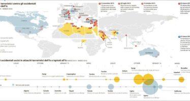Il terrore globale. Lahore e noi i costi del terrore