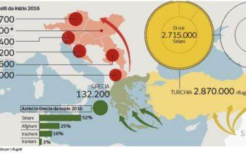 """Migranti, sì all'accordo tra Europa e Turchia Il Vaticano: """"Umiliante"""""""
