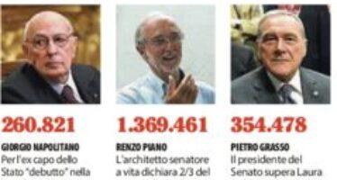 Online i redditi dei politici Grillo il più ricco tra i leader