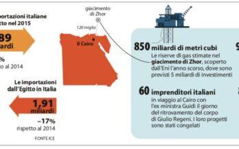 Dal petrolio alle centrali il business da 5 miliardi che lega Roma al Nilo