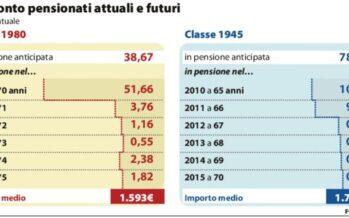Andare prima in pensione costa 7 miliardi l'anno ipotesi ricorso alle banche