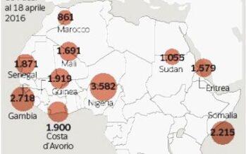 Sui migranti l'Italia decisa a proseguire Piano per quote di ingresso e formazione professionale