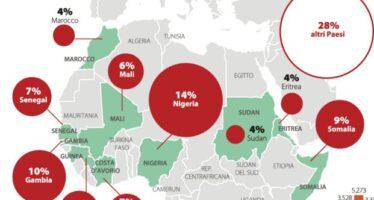 Eurobond e investimenti verso i paesi africani Così si ferma la nuova ondata