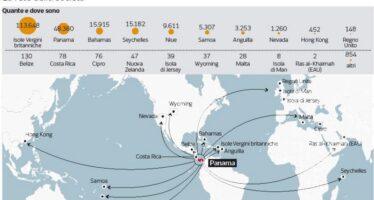 Il sistema Mossack Fonseca: da Panama a Las Vegas la ragnatela dell'evasione