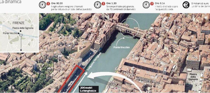 Firenze. Il sottosuolo era già saturo. Crollo verticale di tremila metri cubi di terra