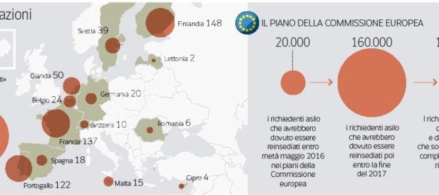 Bruxelles non boccia il «muro» di Vienna Ipotesi di infrazione per l'Italia sui rimpatri