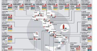 Ballottaggi, le venti sfide decisive Successo in chiaroscuro per Grillo