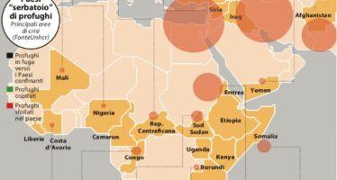 """Dal Niger al Corno d'Africa le nuove """"fabbriche"""" di profughi che spaventano l'Europa"""