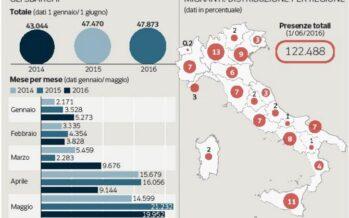 Tre nuovi hotspot mobili e 1.500 posti per chi va espulso Così l'Italia risponde alla Ue