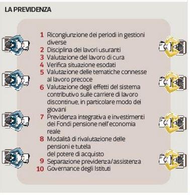 tavolo-previdenza